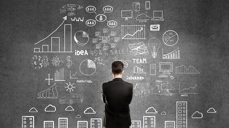 best business intelligence solution